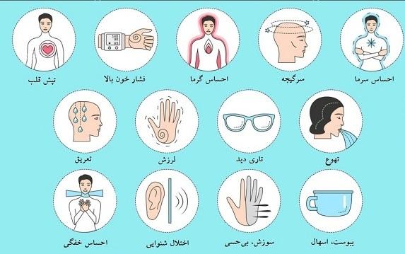 بیماری پانیک
